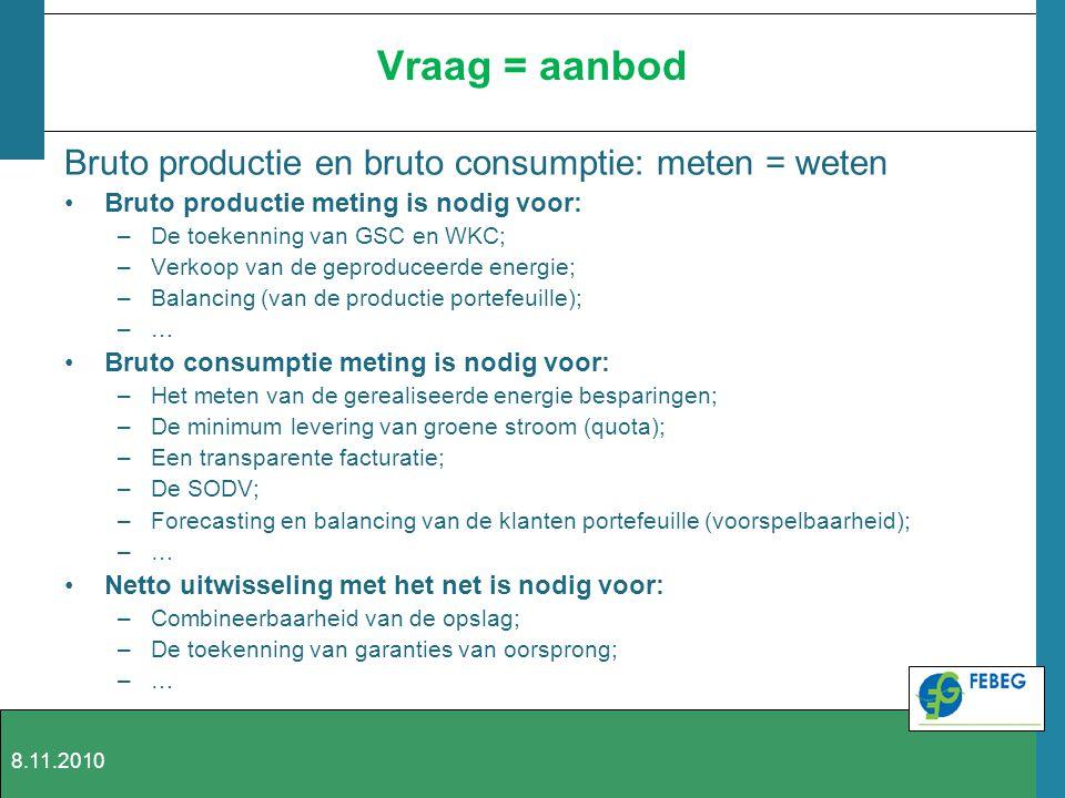 Vraag = aanbod Bruto productie en bruto consumptie: meten = weten