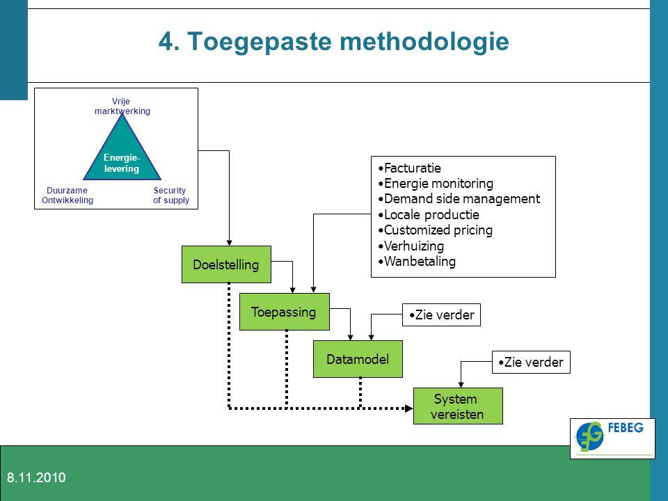 4. Toegepaste methodologie