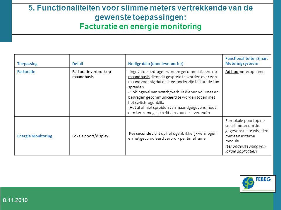 5. Functionaliteiten voor slimme meters vertrekkende van de gewenste toepassingen: Facturatie en energie monitoring