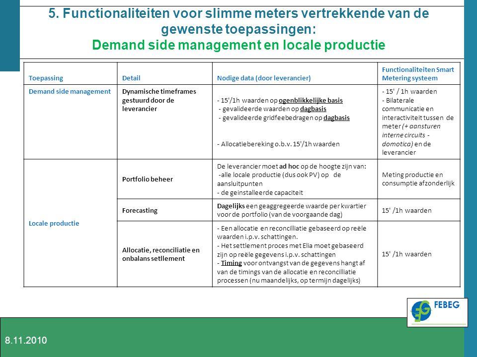 5. Functionaliteiten voor slimme meters vertrekkende van de gewenste toepassingen: Demand side management en locale productie