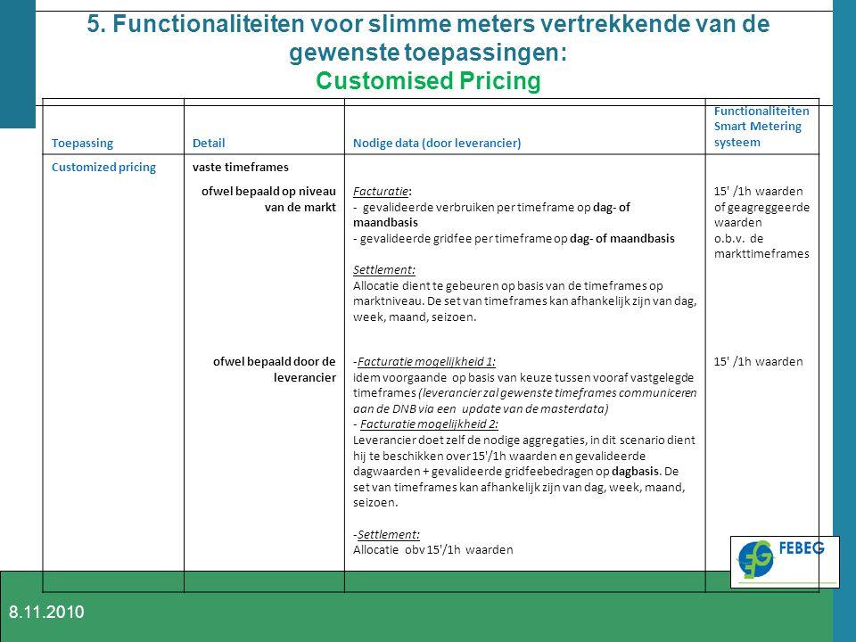5. Functionaliteiten voor slimme meters vertrekkende van de gewenste toepassingen: Customised Pricing