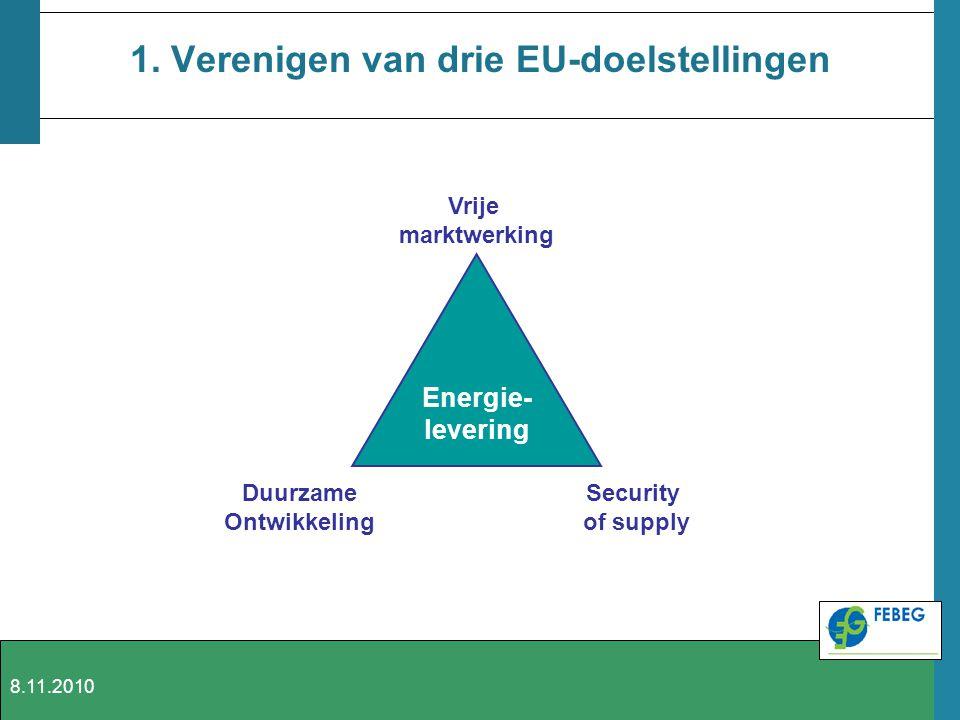 1. Verenigen van drie EU-doelstellingen
