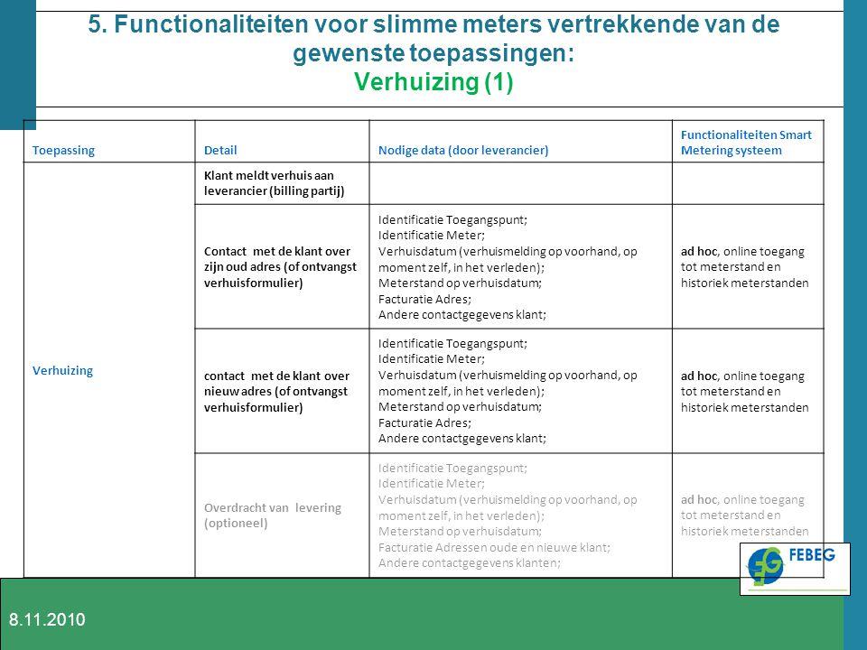 5. Functionaliteiten voor slimme meters vertrekkende van de gewenste toepassingen: Verhuizing (1)