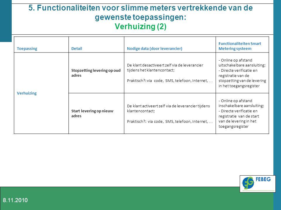 5. Functionaliteiten voor slimme meters vertrekkende van de gewenste toepassingen: Verhuizing (2)
