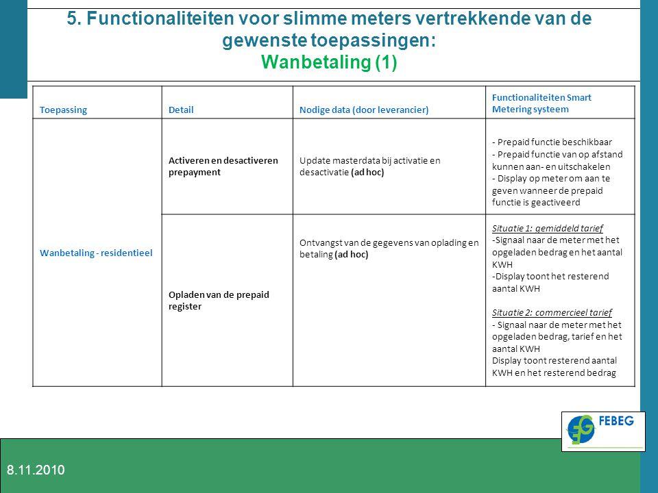 5. Functionaliteiten voor slimme meters vertrekkende van de gewenste toepassingen: Wanbetaling (1)