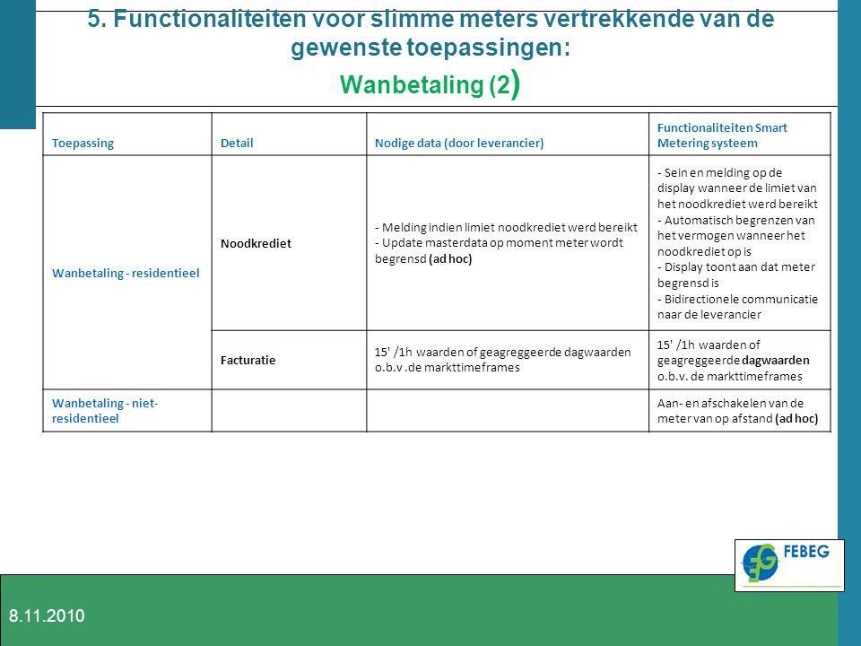 5. Functionaliteiten voor slimme meters vertrekkende van de gewenste toepassingen: Wanbetaling (2)