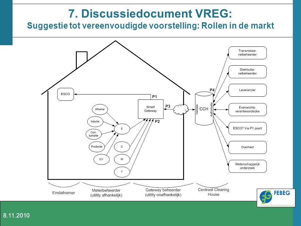 7. Discussiedocument VREG: Suggestie tot vereenvoudigde voorstelling: Rollen in de markt