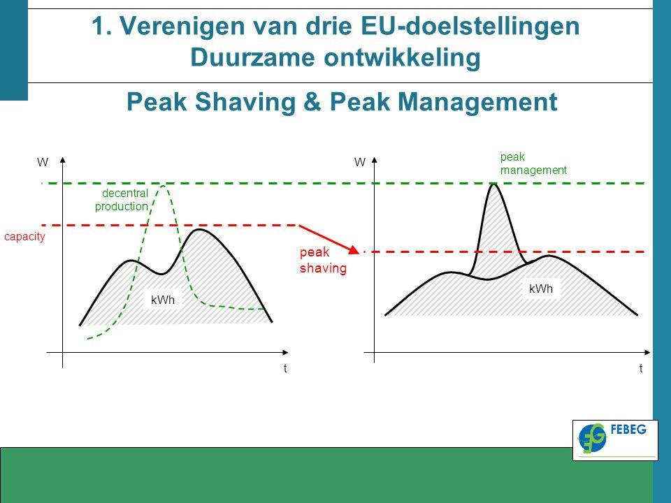 1. Verenigen van drie EU-doelstellingen Duurzame ontwikkeling
