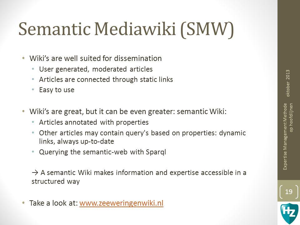 Semantic Mediawiki (SMW)