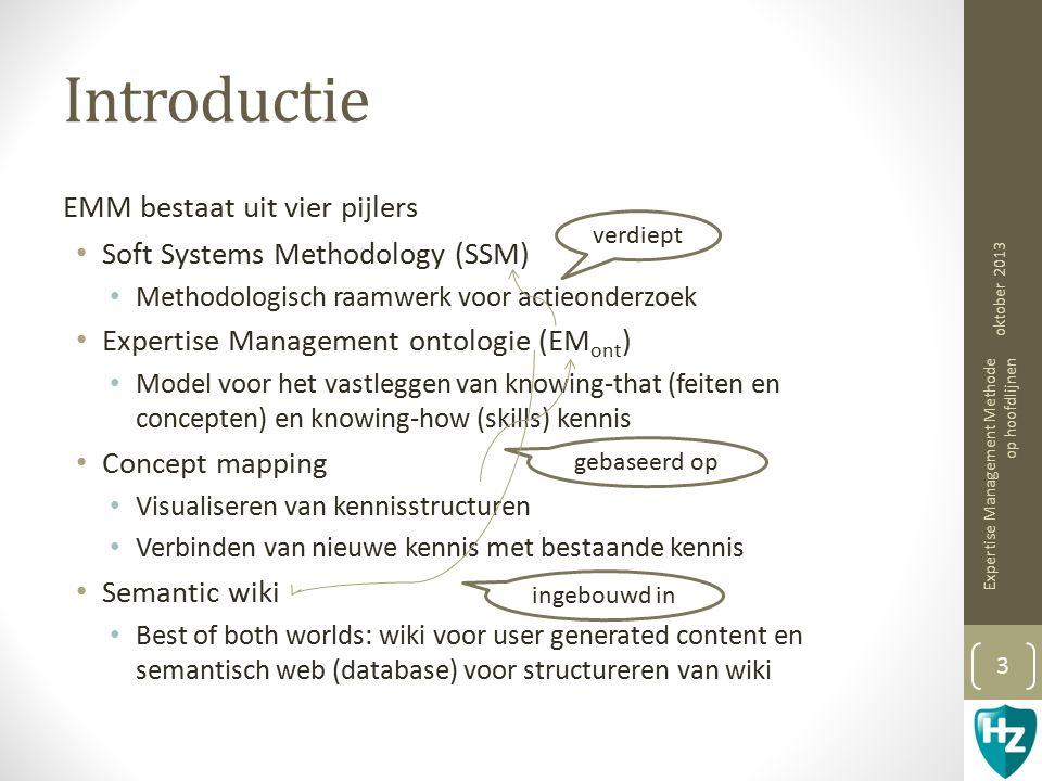 Introductie EMM bestaat uit vier pijlers
