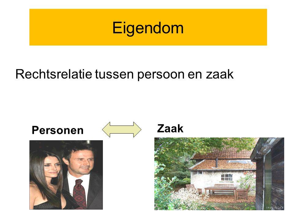 Eigendom Rechtsrelatie tussen persoon en zaak Personen Zaak
