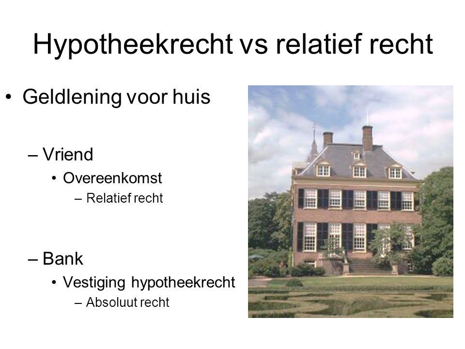 Hypotheekrecht vs relatief recht