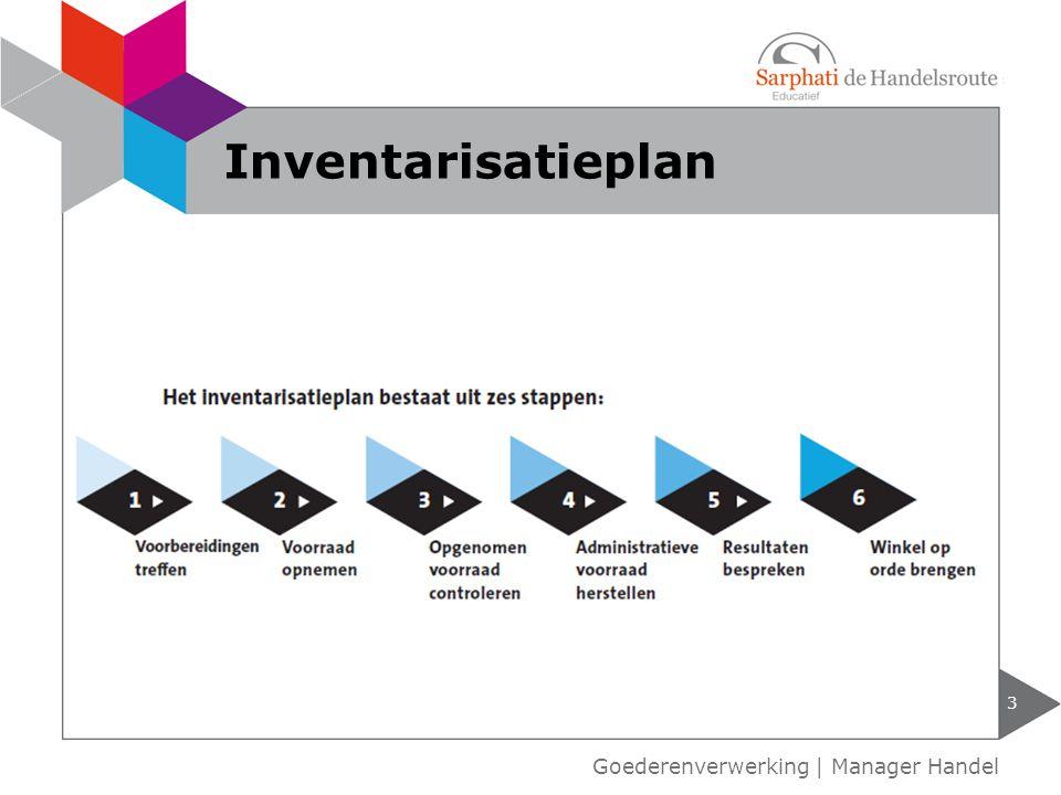 Inventarisatieplan Goederenverwerking | Manager Handel
