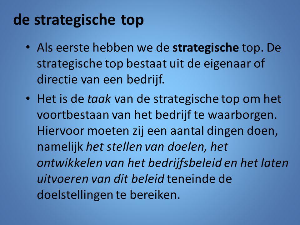 de strategische top Als eerste hebben we de strategische top. De strategische top bestaat uit de eigenaar of directie van een bedrijf.