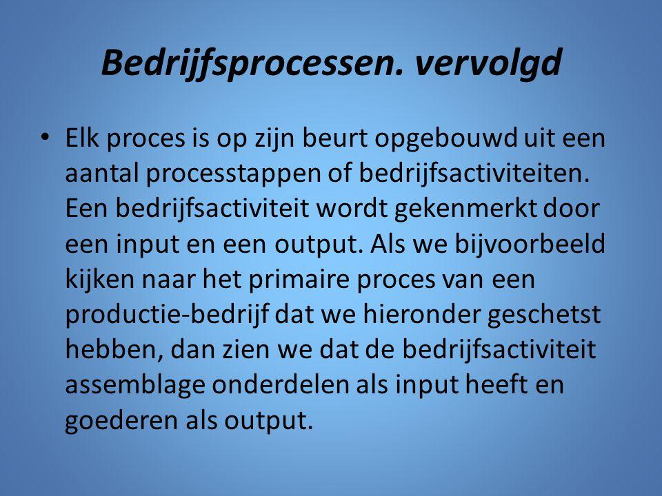 Bedrijfsprocessen. vervolgd