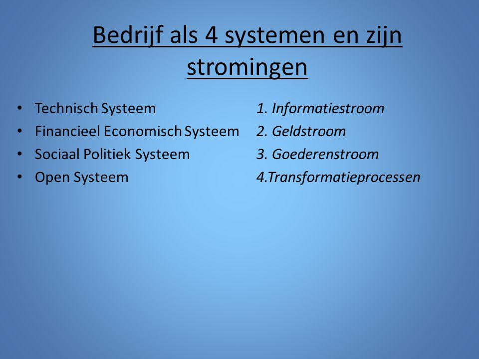 Bedrijf als 4 systemen en zijn stromingen