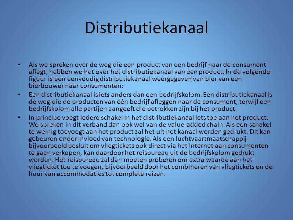 Distributiekanaal