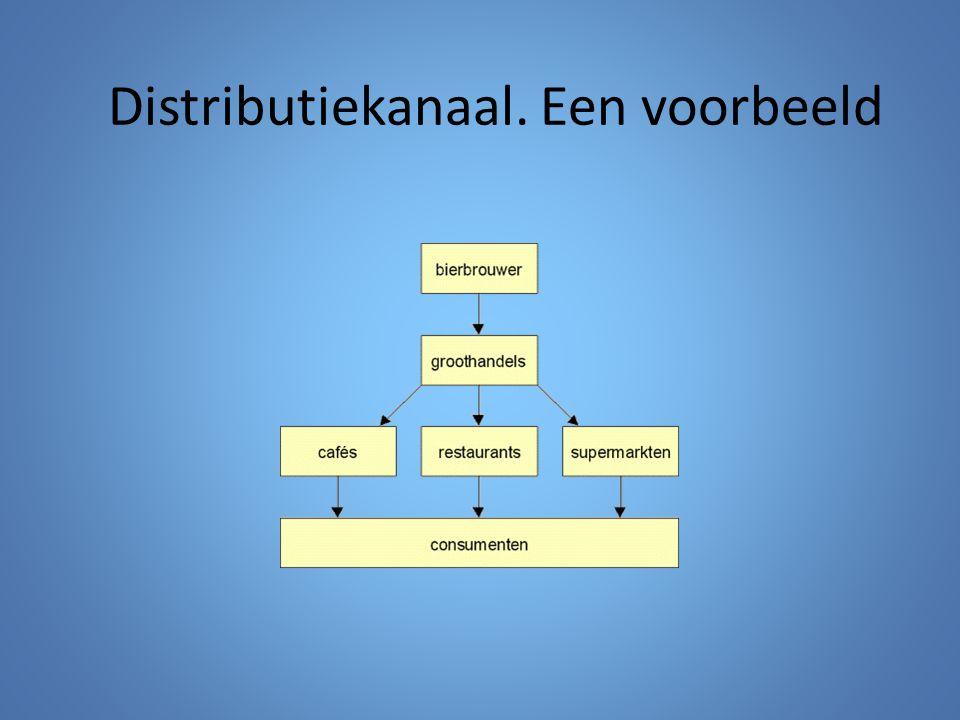 Distributiekanaal. Een voorbeeld