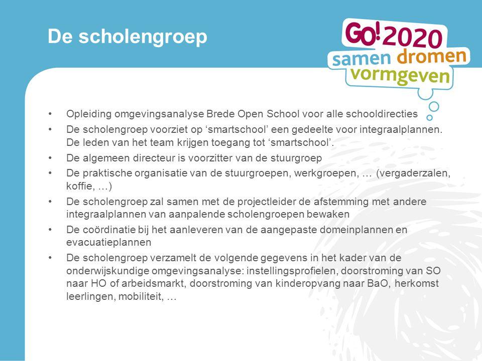 De scholengroep Opleiding omgevingsanalyse Brede Open School voor alle schooldirecties.