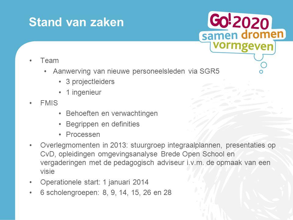 Stand van zaken Team Aanwerving van nieuwe personeelsleden via SGR5