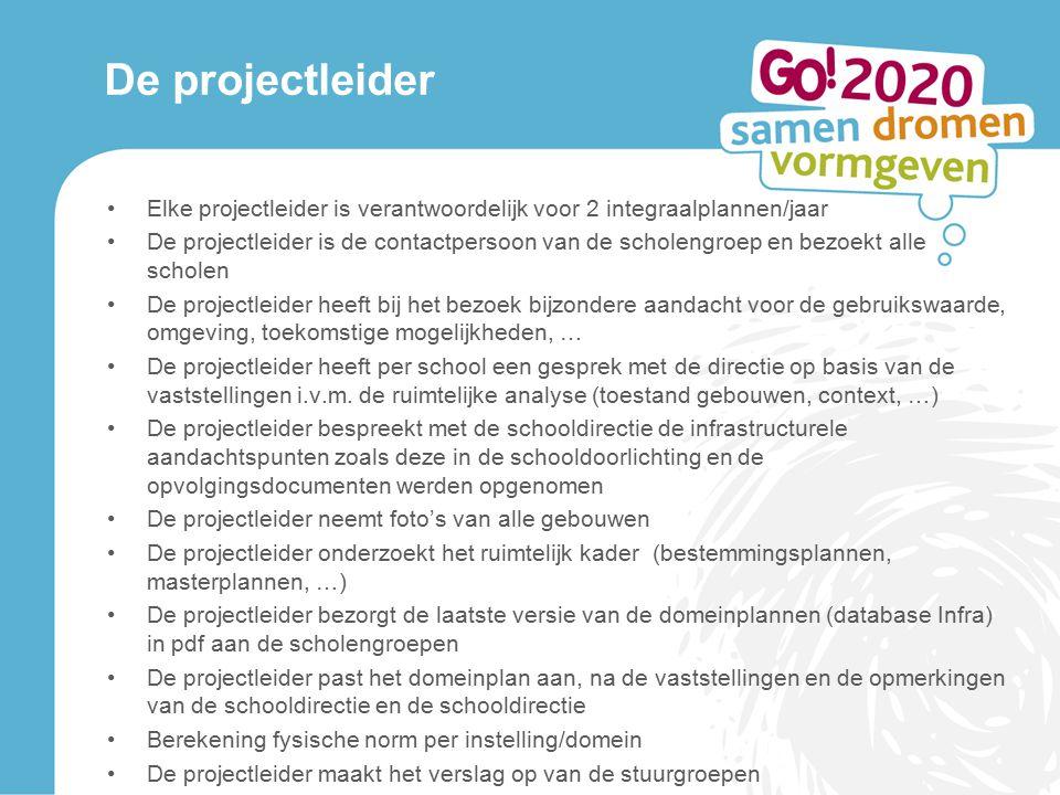 De projectleider Elke projectleider is verantwoordelijk voor 2 integraalplannen/jaar.