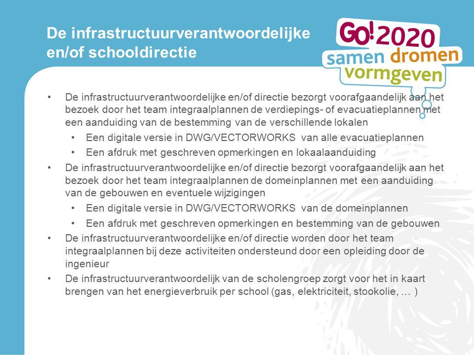 De infrastructuurverantwoordelijke en/of schooldirectie