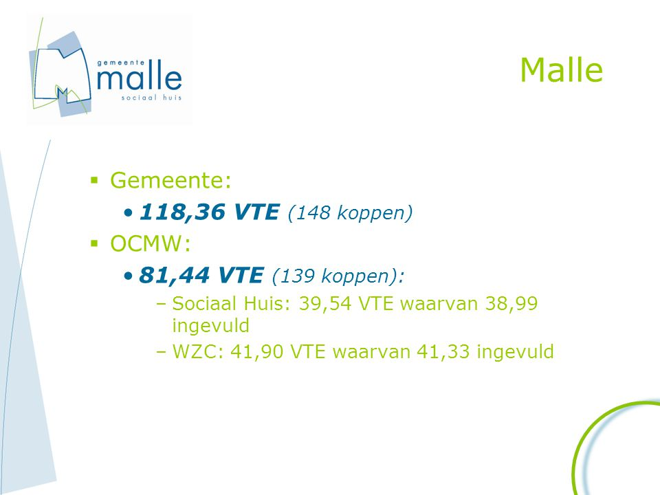 Malle Gemeente: 118,36 VTE (148 koppen) OCMW: 81,44 VTE (139 koppen):