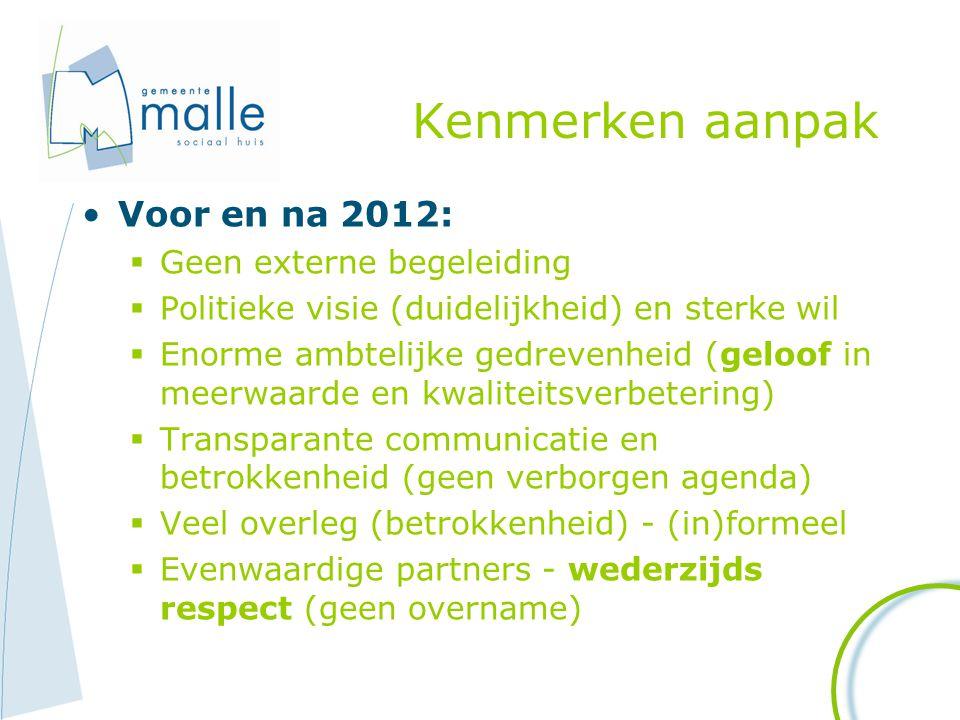 Kenmerken aanpak Voor en na 2012: Geen externe begeleiding