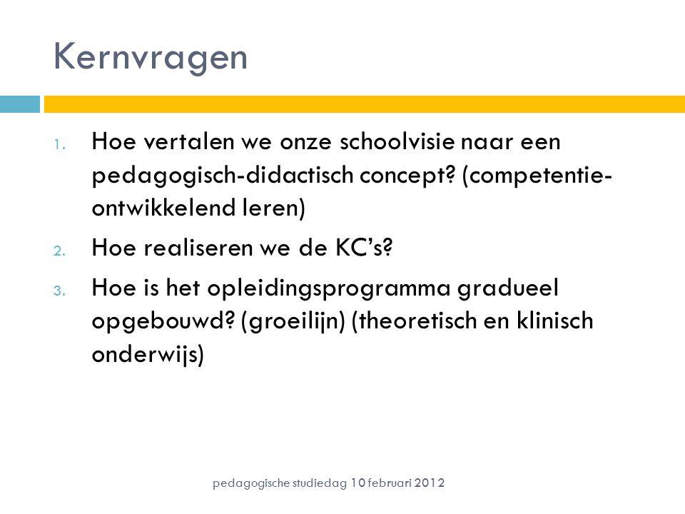 Kernvragen Hoe vertalen we onze schoolvisie naar een pedagogisch-didactisch concept (competentie- ontwikkelend leren)