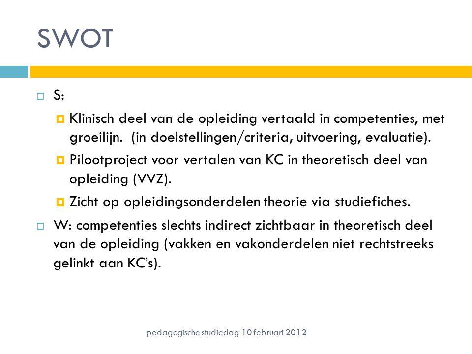 SWOT S: Klinisch deel van de opleiding vertaald in competenties, met groeilijn. (in doelstellingen/criteria, uitvoering, evaluatie).