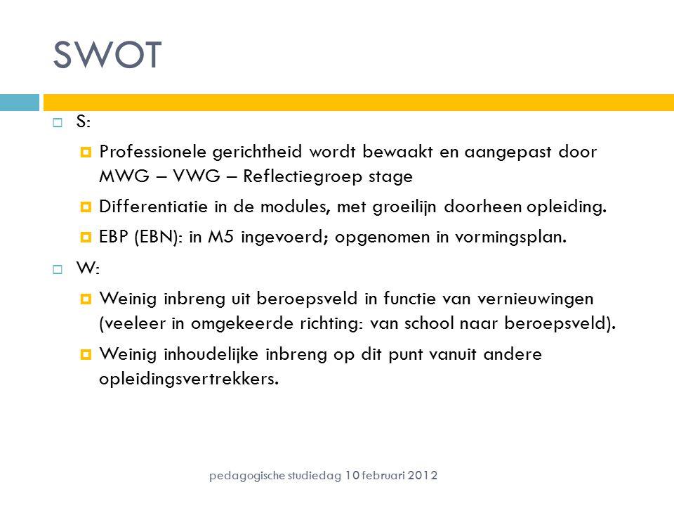 SWOT S: Professionele gerichtheid wordt bewaakt en aangepast door MWG – VWG – Reflectiegroep stage.