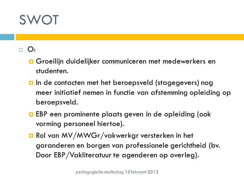 SWOT O: Groeilijn duidelijker communiceren met medewerkers en studenten.