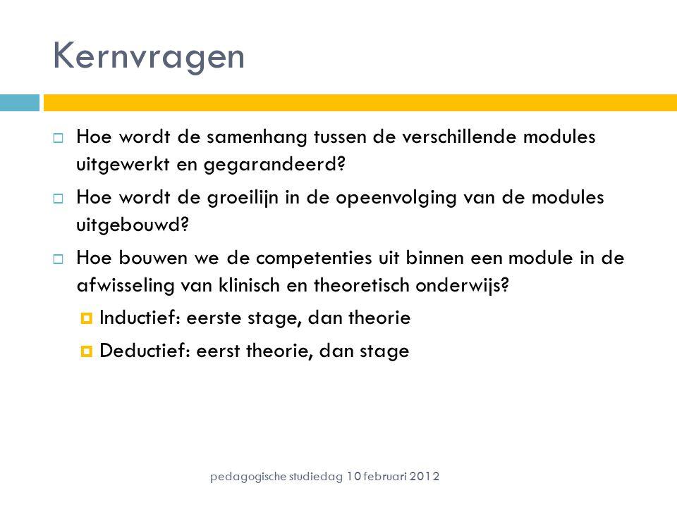 Kernvragen Hoe wordt de samenhang tussen de verschillende modules uitgewerkt en gegarandeerd