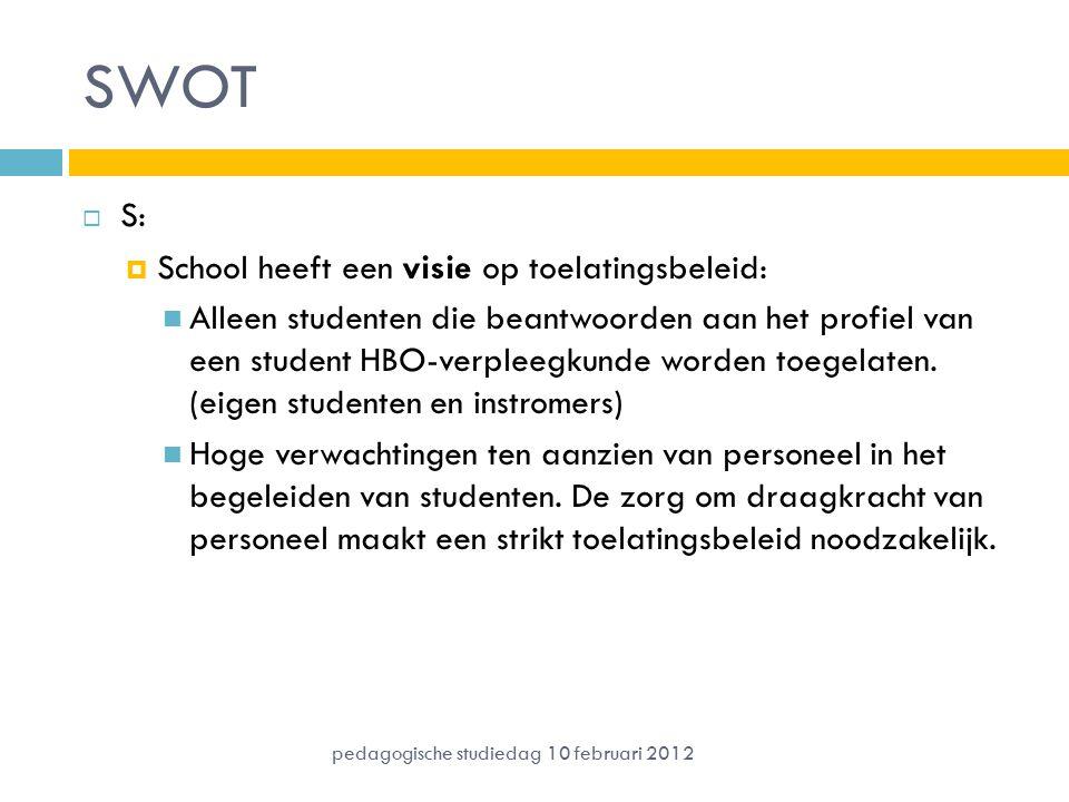 SWOT S: School heeft een visie op toelatingsbeleid: