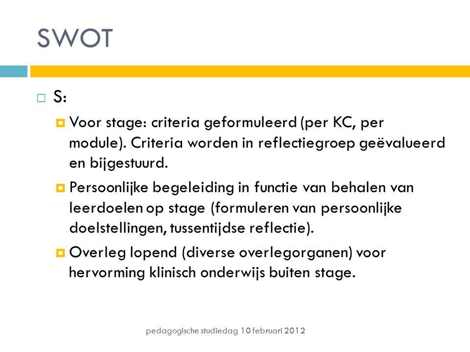 SWOT S: Voor stage: criteria geformuleerd (per KC, per module). Criteria worden in reflectiegroep geëvalueerd en bijgestuurd.