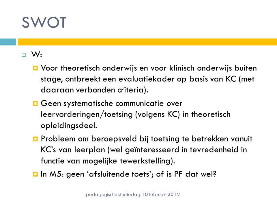 SWOT W: