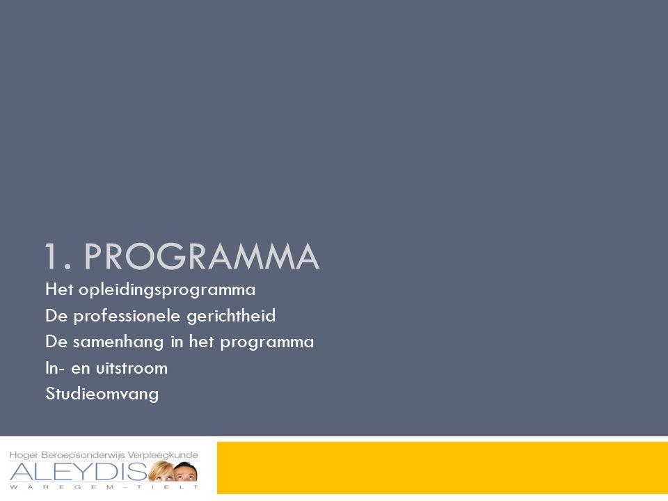 1. Programma Het opleidingsprogramma De professionele gerichtheid