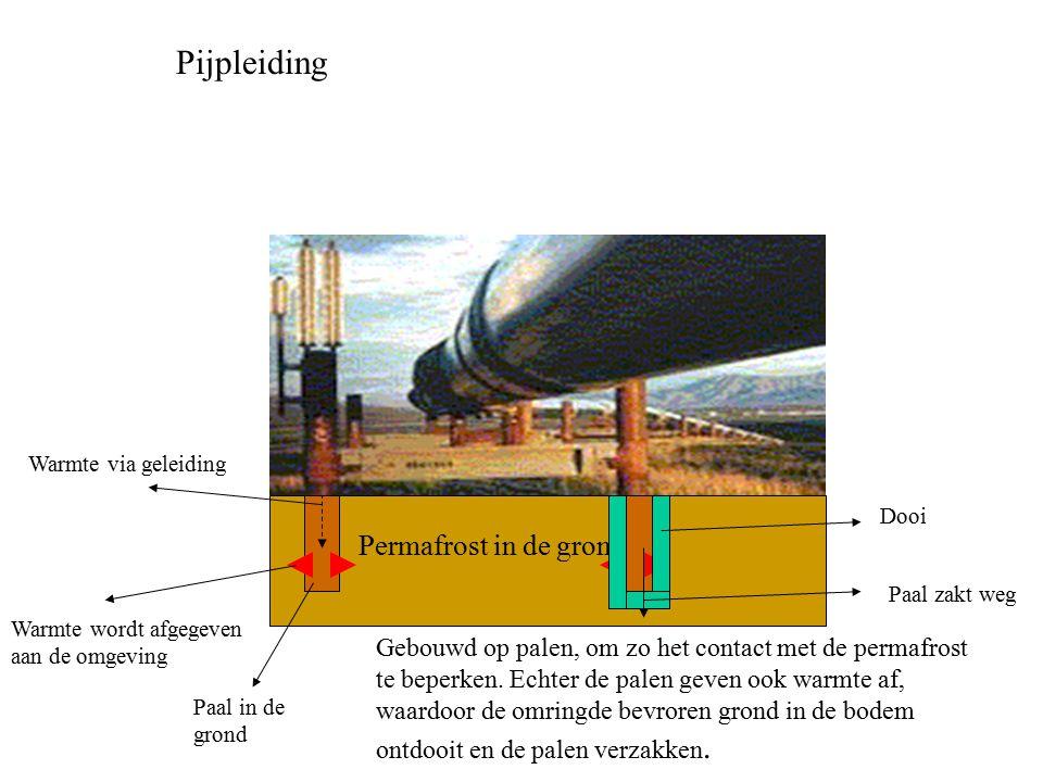 Pijpleiding Permafrost in de grond