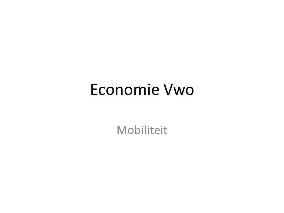 Economie Vwo Mobiliteit