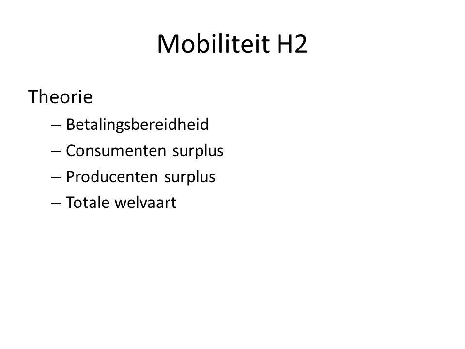 Mobiliteit H2 Theorie Betalingsbereidheid Consumenten surplus