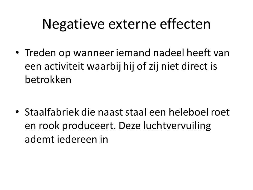 Negatieve externe effecten