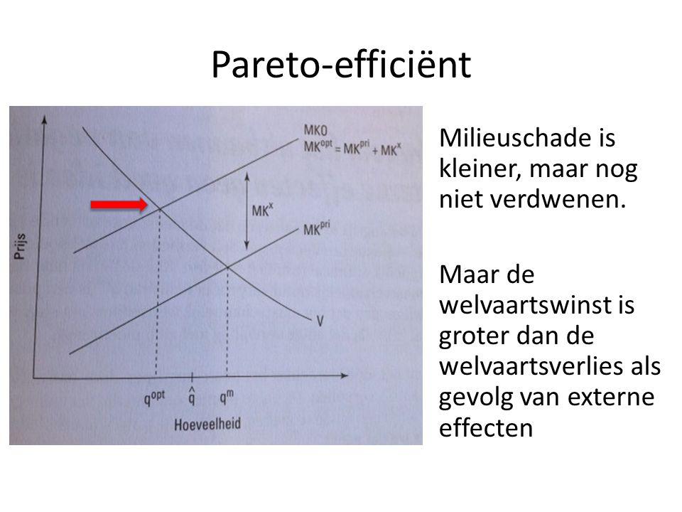 Pareto-efficiënt