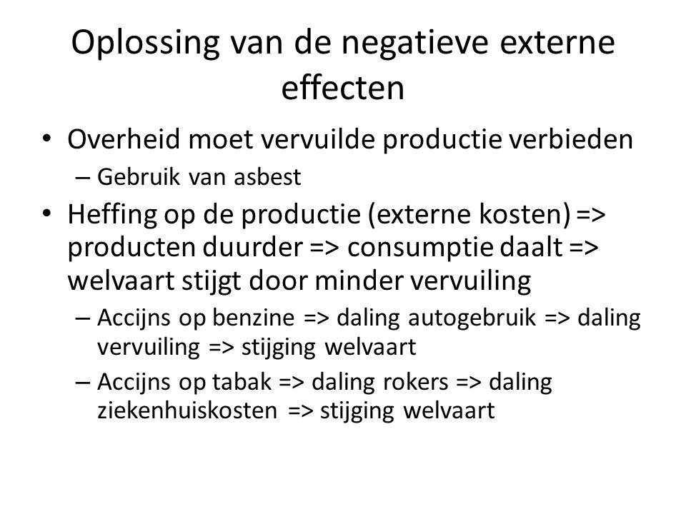 Oplossing van de negatieve externe effecten
