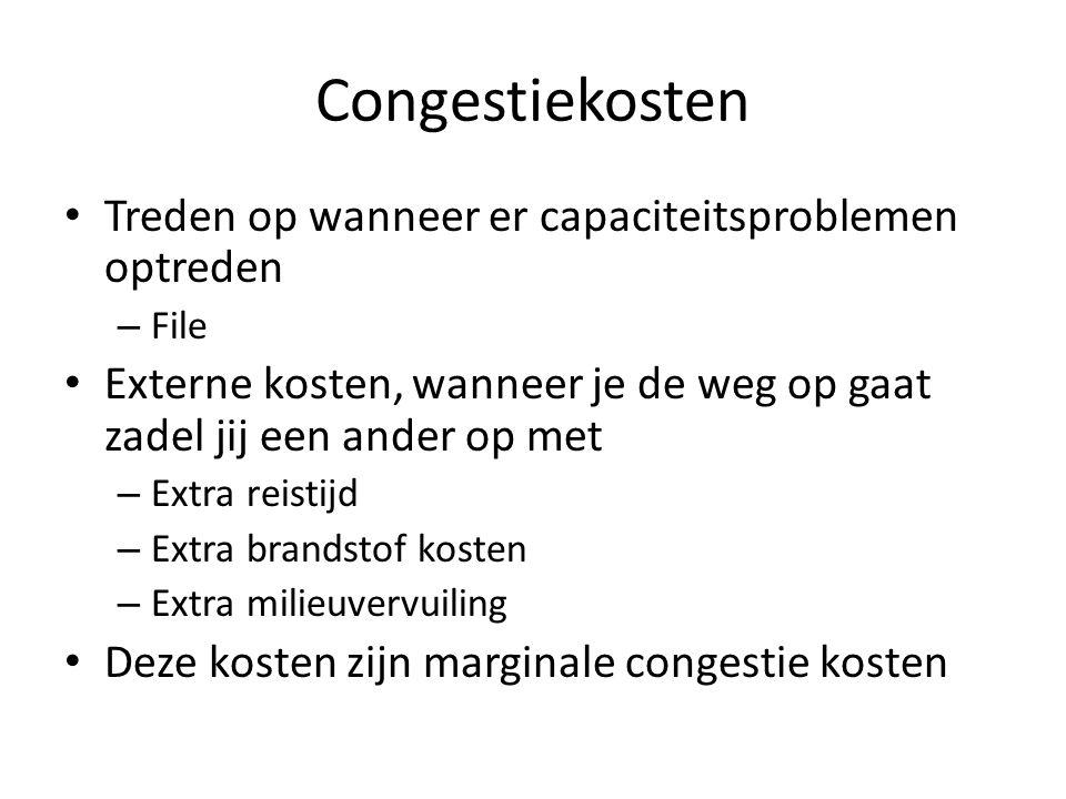 Congestiekosten Treden op wanneer er capaciteitsproblemen optreden