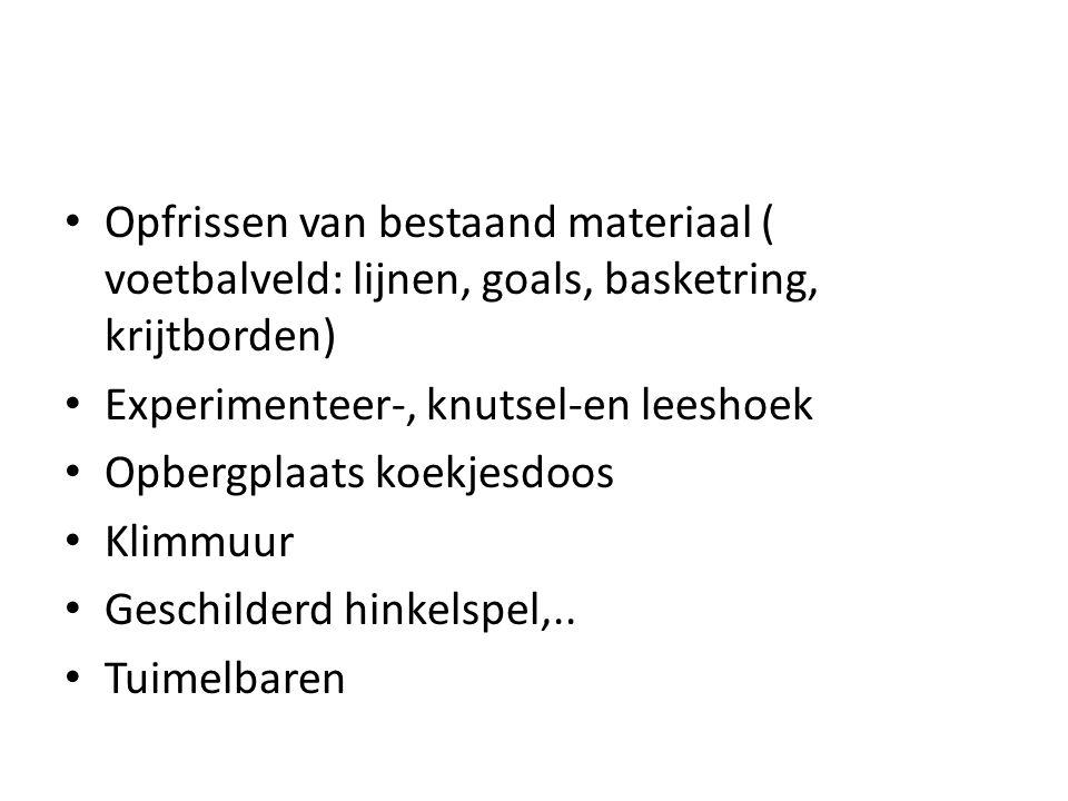 Opfrissen van bestaand materiaal ( voetbalveld: lijnen, goals, basketring, krijtborden)