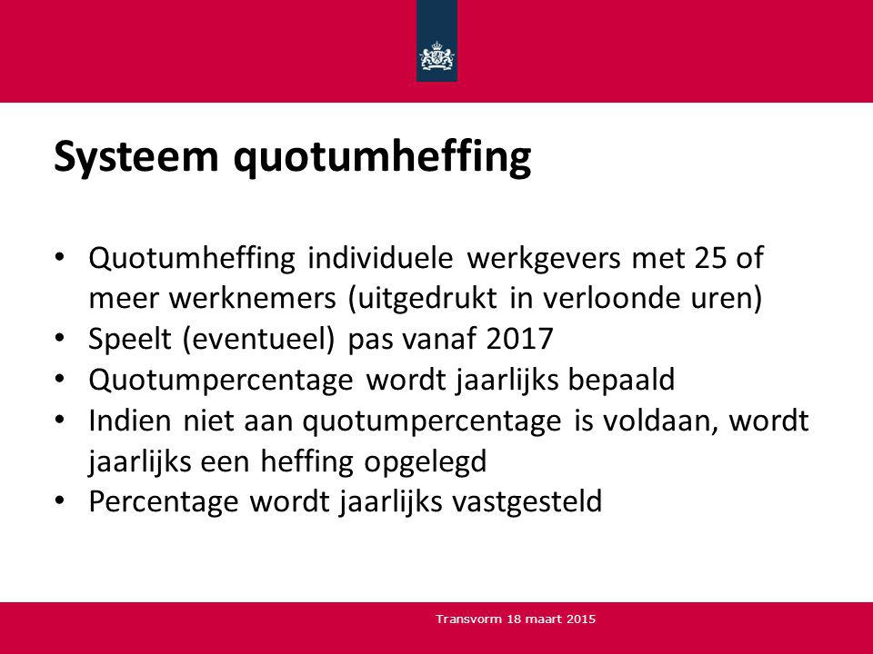 Systeem quotumheffing