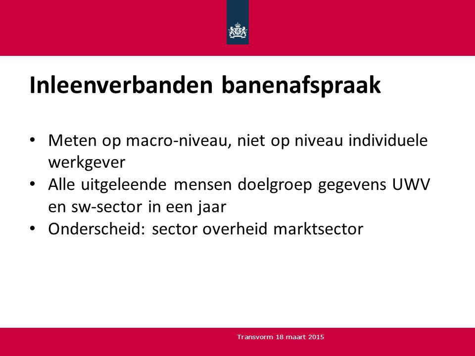 Inleenverbanden banenafspraak