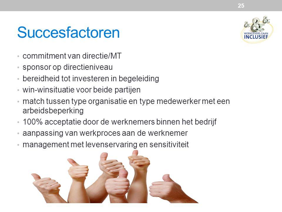 Succesfactoren commitment van directie/MT sponsor op directieniveau