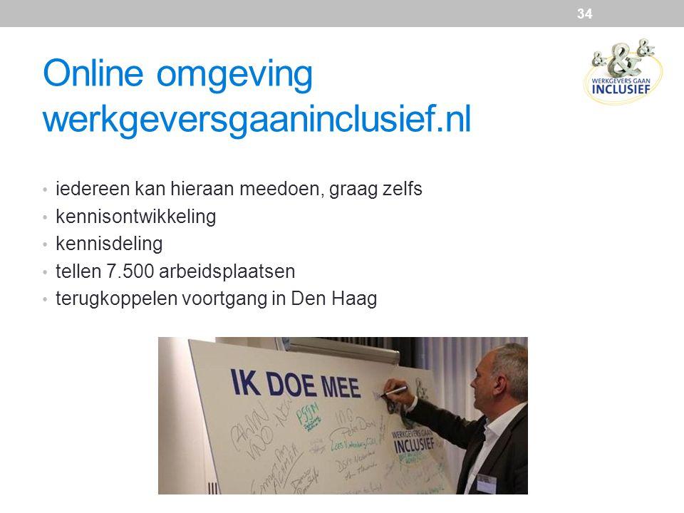 Online omgeving werkgeversgaaninclusief.nl