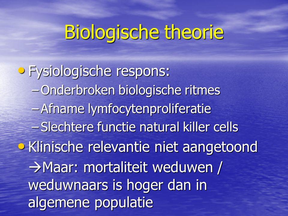 Biologische theorie Fysiologische respons: